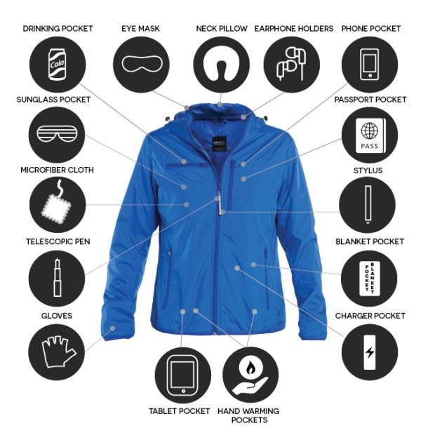 Conheça a melhor jaqueta de viagem do mundo que virou sucesso instantâneo no Kickstarter stylo urbano