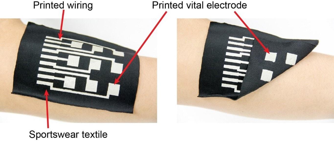Tinta condutiva impressa sobre tecido pode criar sensores portáteis para roupas inteligentes stylo urbano-1