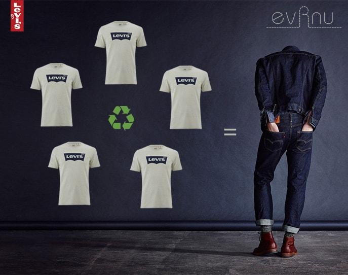 Reduzir, reutilizar e reciclar estão se tornando o novo grito da moda stylo urbano-3