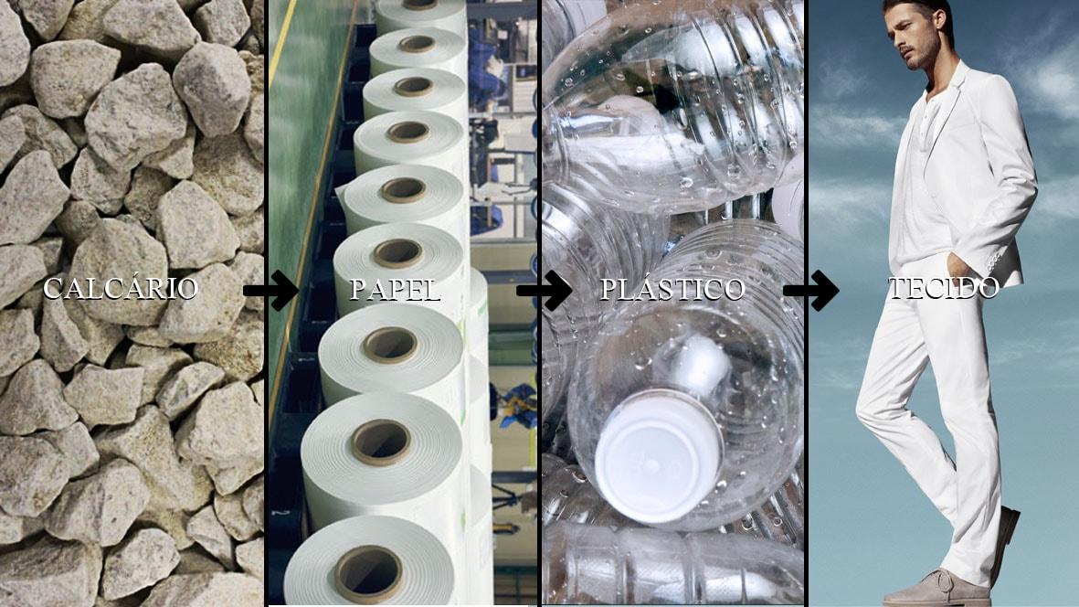 Limex cria tecnologia inovadora para fazer plásticos, papel e tecidos com pedra de calcário stylo urbano-2