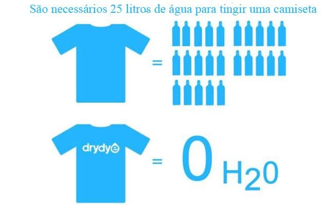 Em 2020, nossas roupas e acessórios serão feitos completamente de dióxido de carbono stylo urbano stylo urbano-3