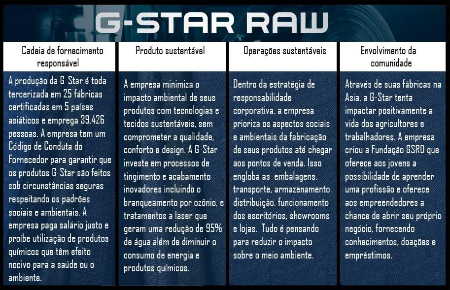 Stella MacCartney e G Star Raw, dois exemplos perfeitos de marcas de hybrid fashion stylo urbano-5