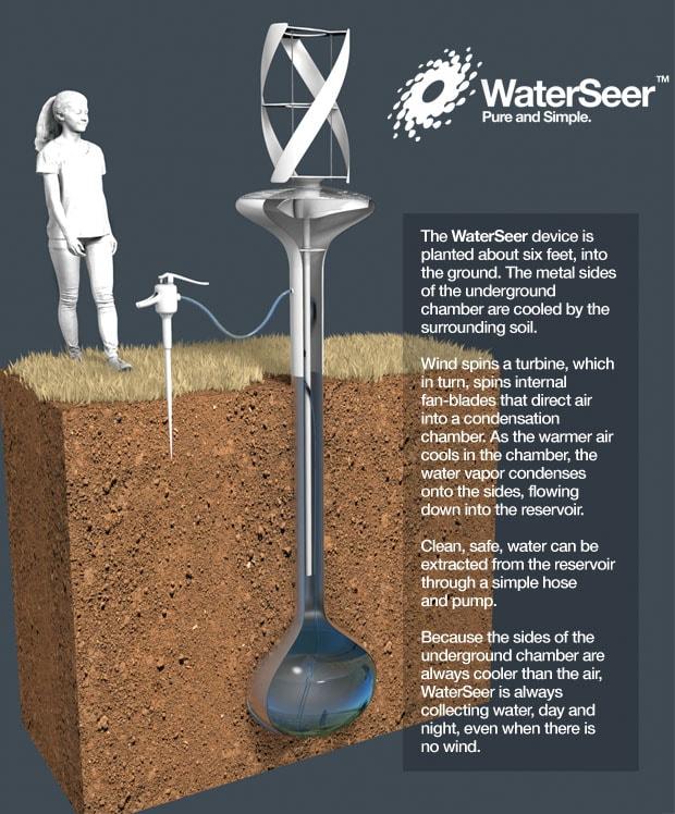 WaterSeer é um condensador de água de baixo custo que produz água potável a partir do ar stylo urbano