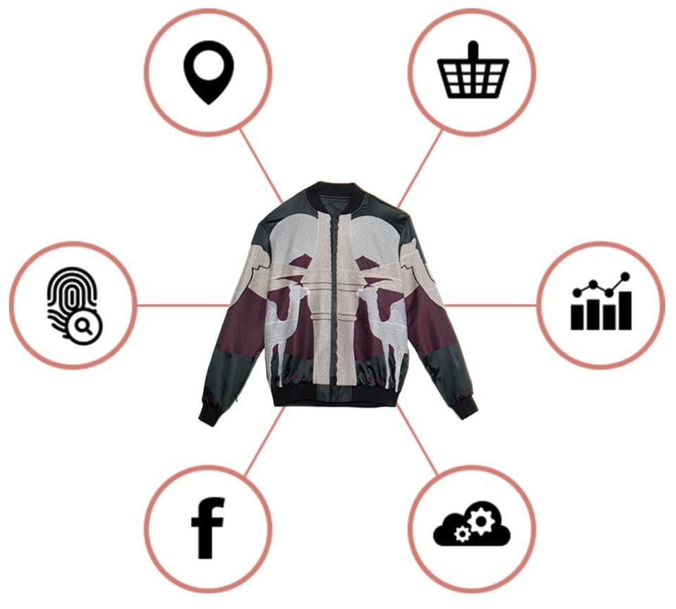 A jaqueta de tecnologia vestível Rochambeau oferece acesso VIP para experiências exclusivas stylo urbano