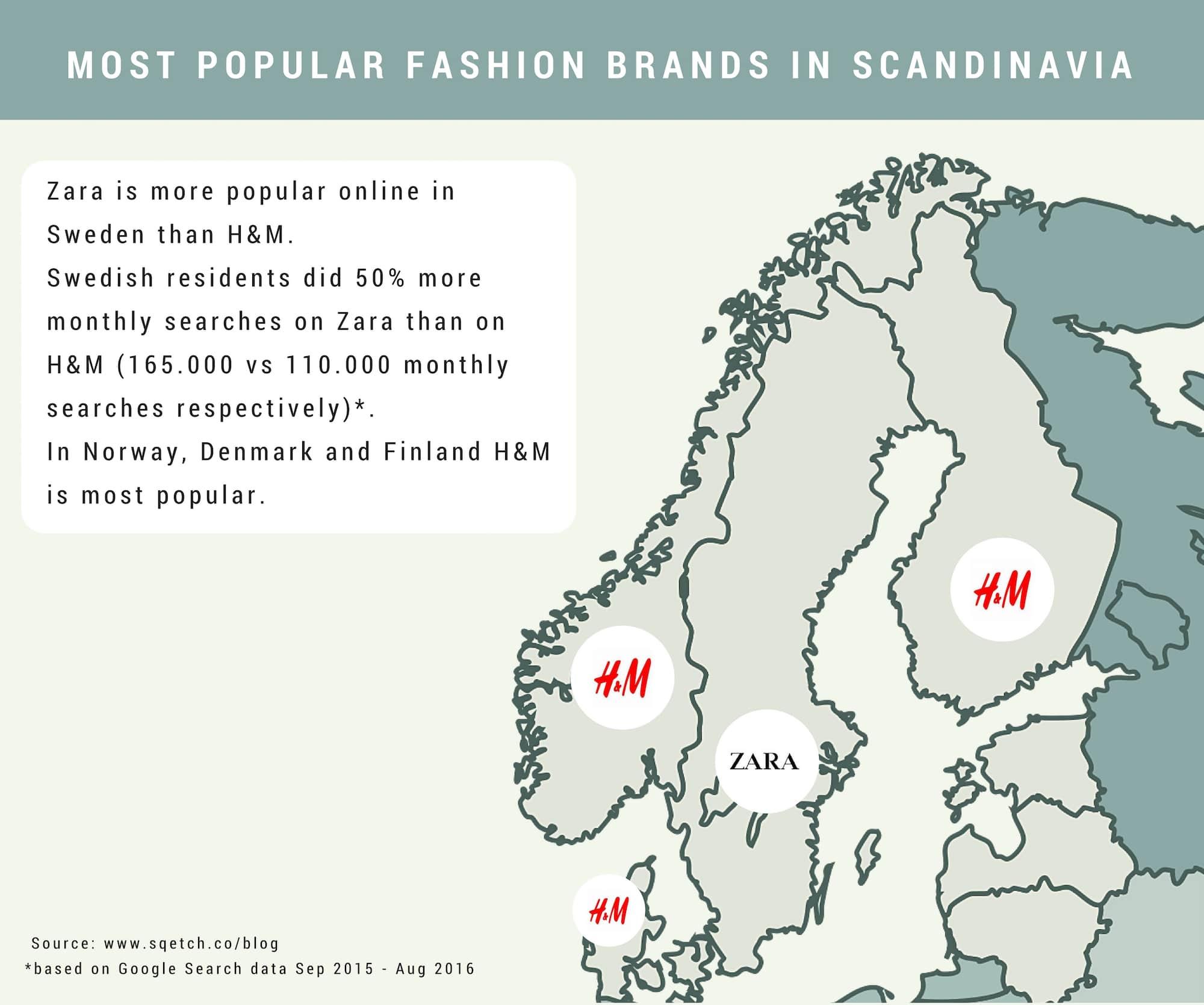 Conheça as 10 maiores empresas que dominam o varejo de moda na Europa stylo urbano-3