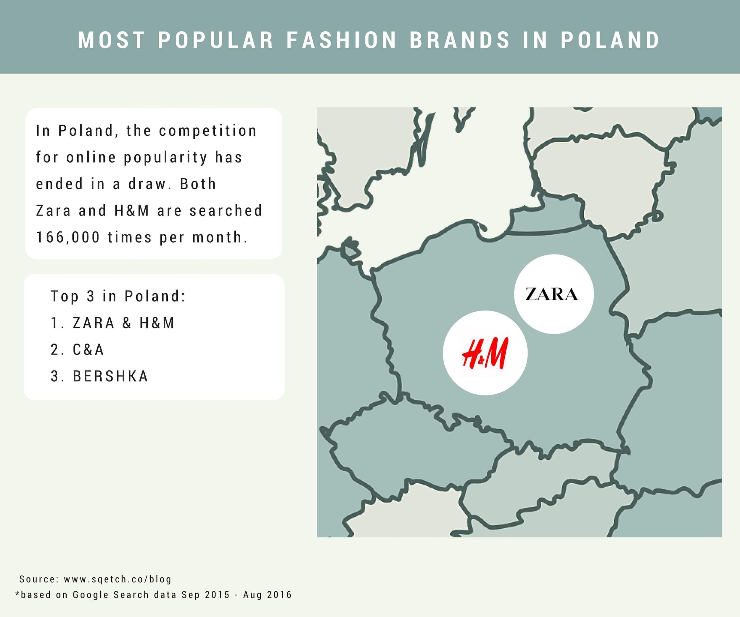 Conheça as 10 maiores empresas que dominam o varejo de moda na Europa stylo urbano-5