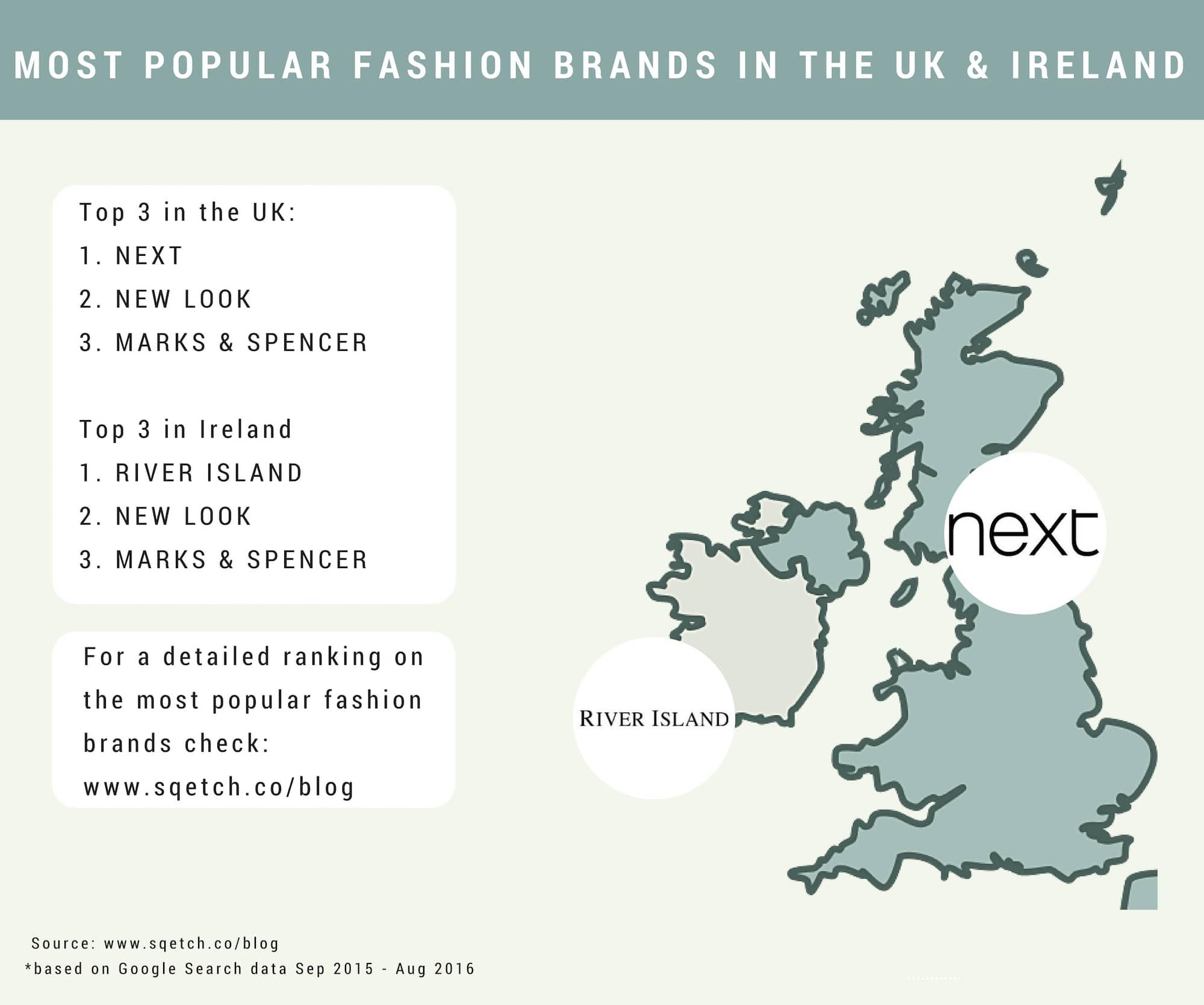 Conheça as 10 maiores empresas que dominam o varejo de moda na Europa stylo urbano-4
