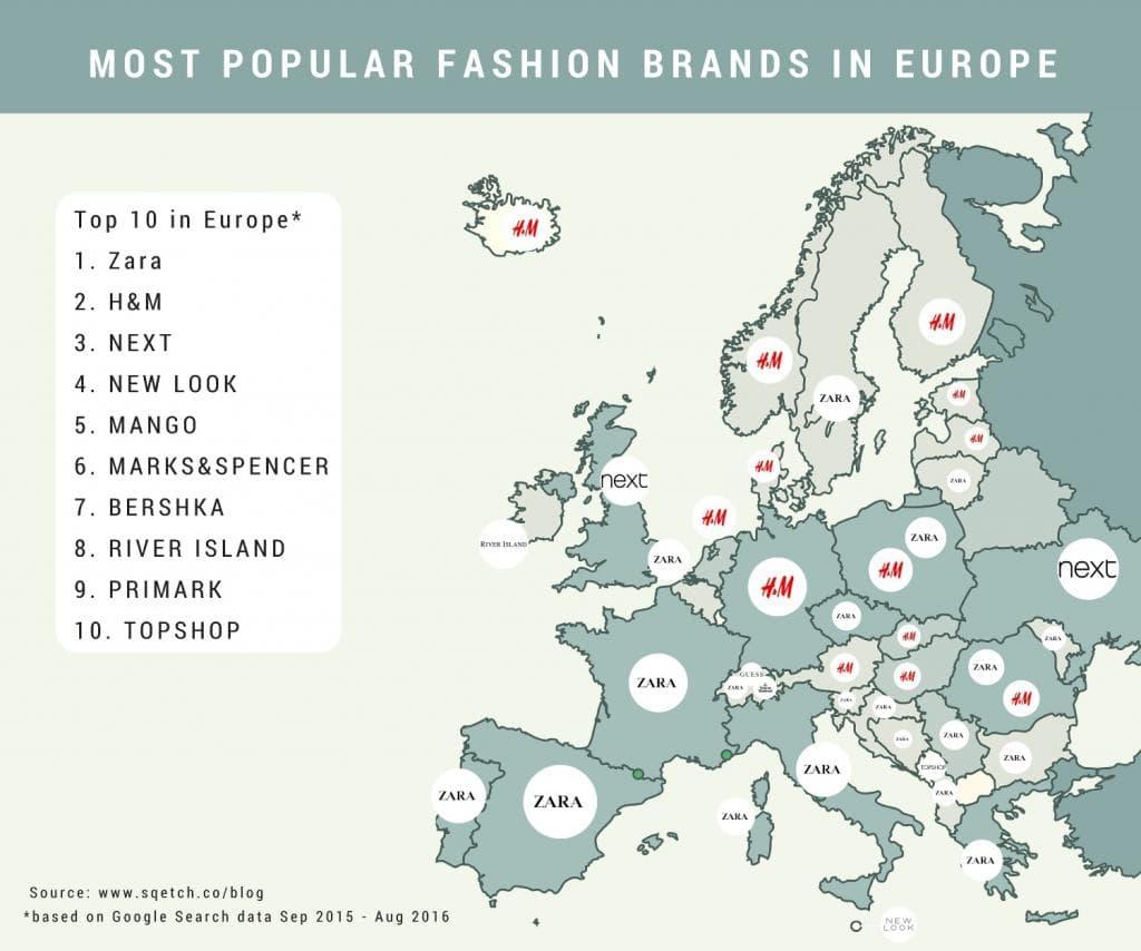Conheça as 10 maiores empresas que dominam o varejo de moda na Europa stylo urbano-1