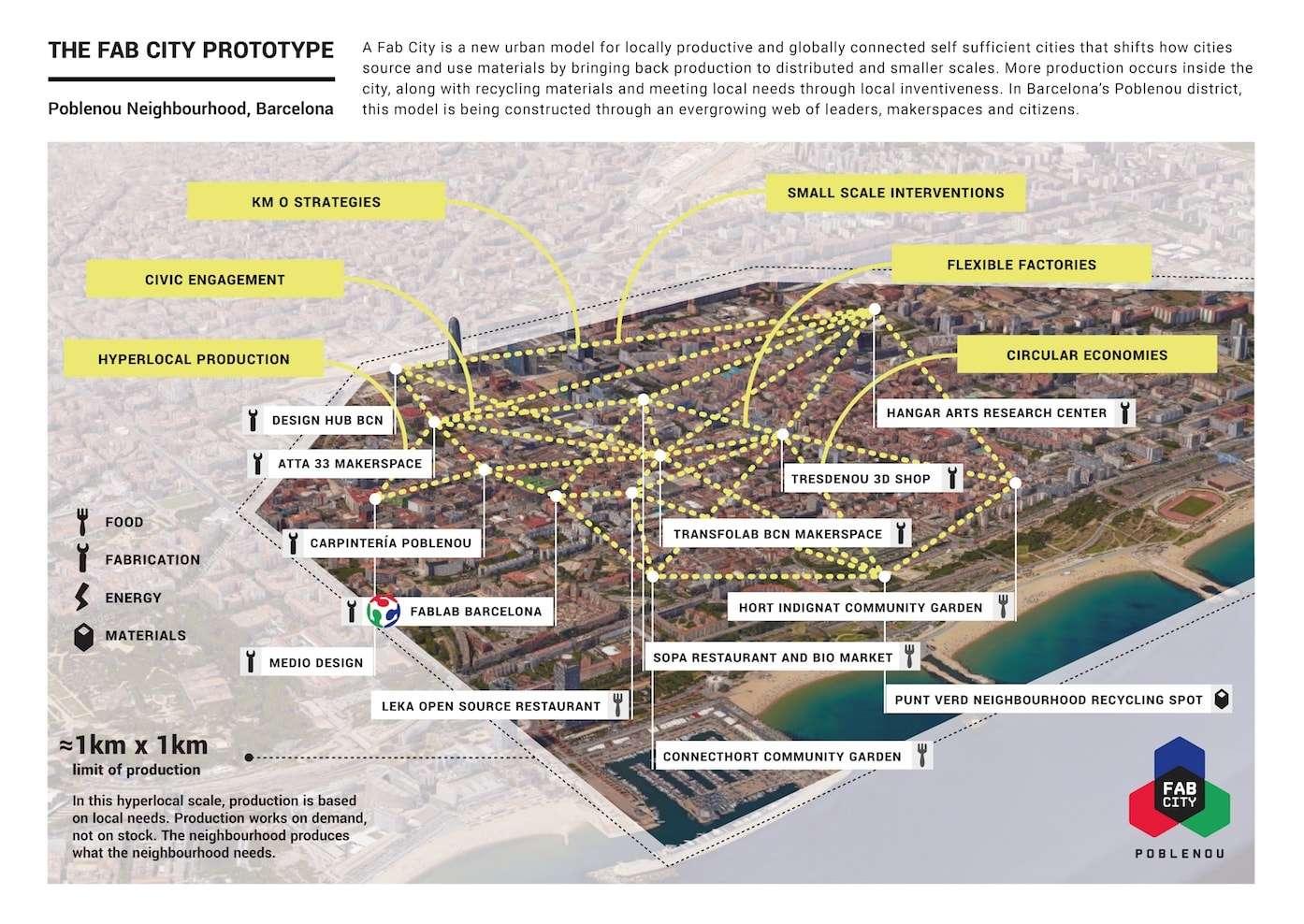 A iniciativa Fab City visa criar cidades auto-suficientes através da colaboração efabricação digital stylo urbano-2