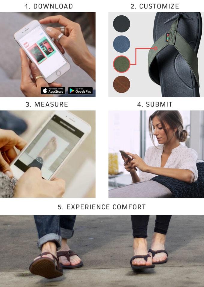 Viivv, as inovadoras sandálias ortopédicas personalizadas por impressão 3D stylo urbano