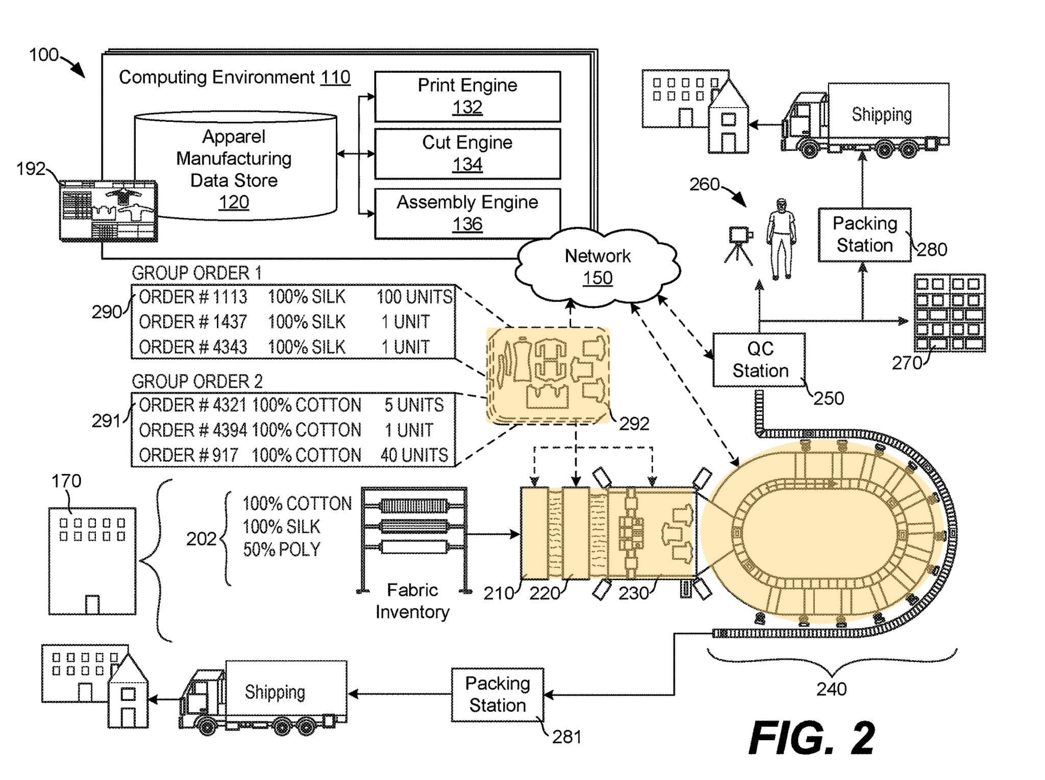 Amazon patenteou o projeto de sua fábrica automatizada de roupas sob demanda stylo urbano-1