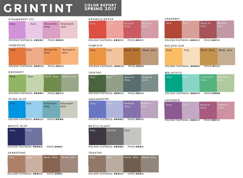 Grintint : o único corante natural de tecidos produzido em escala industrial com certificado GOTS stylo urbano