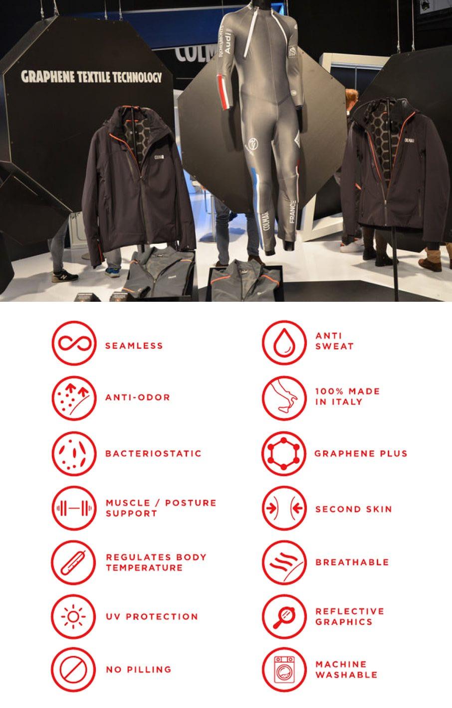 Moda do Futuro : marca italiana Deewear incorpora grafeno em linha de roupasesportivas stylo urbano