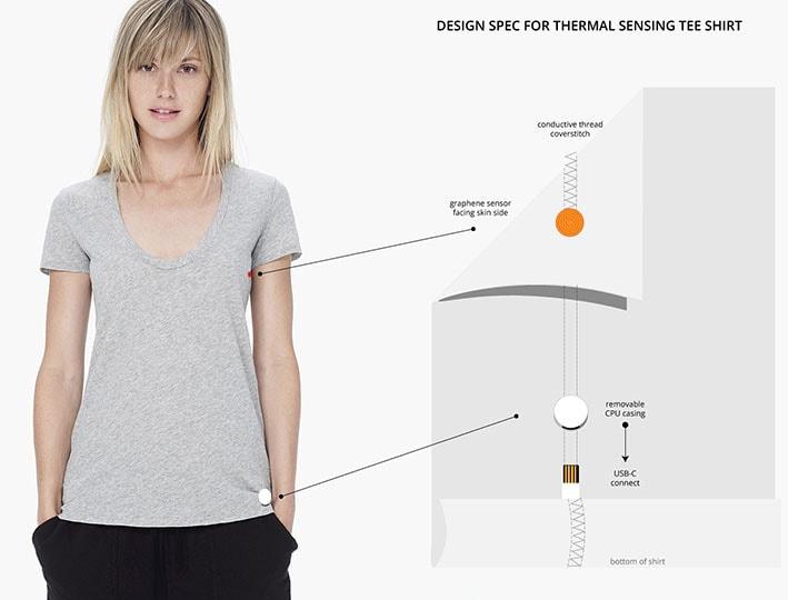 """Startup cria sensores de grafeno flexíveis e ultra finos que tornam """"inteligente"""" qualquer roupa stylo urbano"""