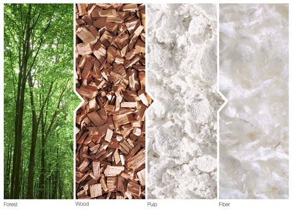 Conheça alguns tecidos sustentáveis feitos de fibra de madeira stylo urbano-2