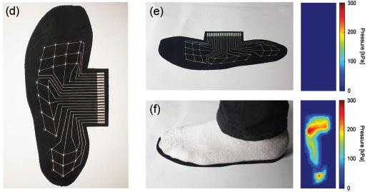 Novo método de impressão 3D híbrido cria segunda pele eletrônica stylo urbano-2