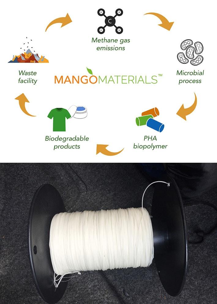 Moda circular : a roupa do futuro será feita por bactérias que se alimentam de metano stylo urbano