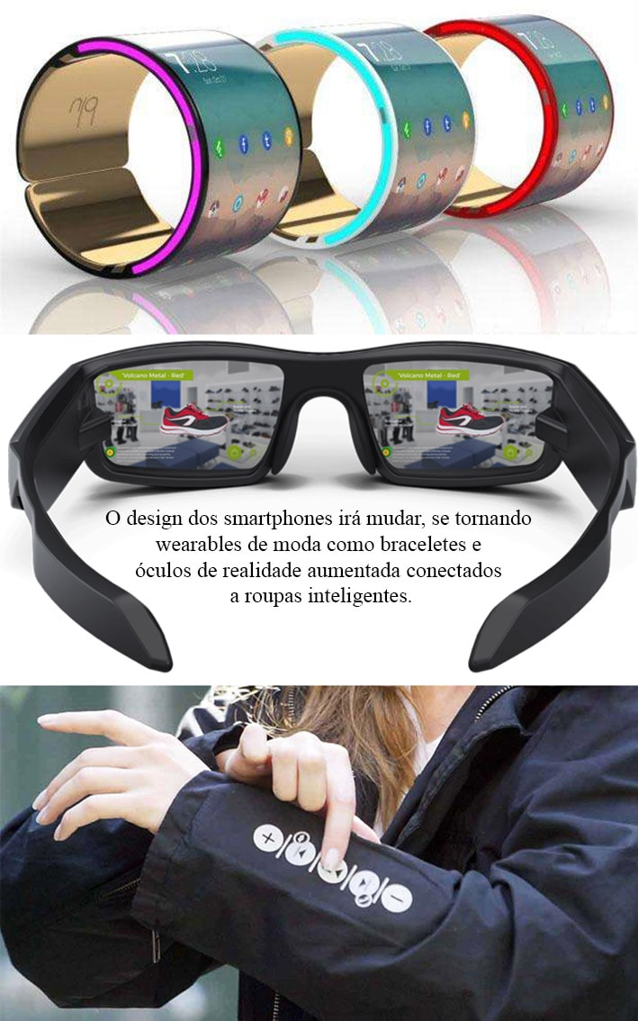 13f28a53e O smartphone está evoluindo para wearables de moda como braceletes e óculos  RA stylo urbano-